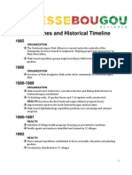 Ouelessebougou Alliance Historical Timeline of Events