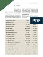 2008-2009-Edu-07-Caso Clinico