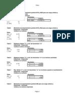 Calculo Estructuras Acarteladas - Planilla