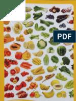 Daftar Bahan Makanan Penukar