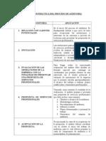 APLICACIÓN PRÁCTICA DEL PROCESO DE AUDITORIA
