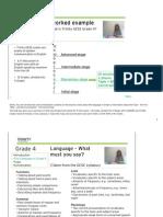 Grade 4 - Trinity Exam Tips