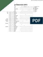 Feiertage Österreich 2013 - Kalender & Infos