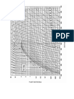 Diagrama Presion Entalpia Agua