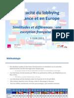 L'efficacité du lobbying en France et en Europe