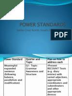 Power Standards for Grade 8