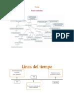 Teoria Conductista_linea del tiempo.docx