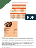 Equivalencias Aproximadas de Las Medidas de Capacidad y de Peso