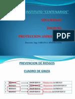 HIGIENE Y SEGURIDAD  6ª PRESENTACION