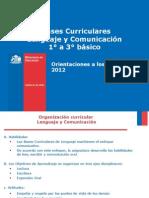 Orientaciones Docente Bcurriculares 2012 Lenguaje y Comunicacion