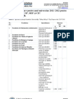 Taxa de Scolarizare Masterat 2011-2012