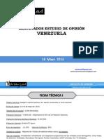 Encuesta Varianzas al 16 de mayo 2013