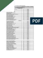 Saúde de PE homologa concurso para 248 médicos