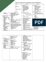 Cartel de contenidos - Ofimática
