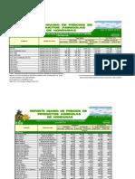 1 Reporte Diario de Precios de Productos Agricolas de Honduras 29-04-13