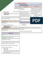 La procédure d_exécution du budget.pdf