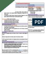 Le cadre d_élaboration du budget de l_Etat.pdf