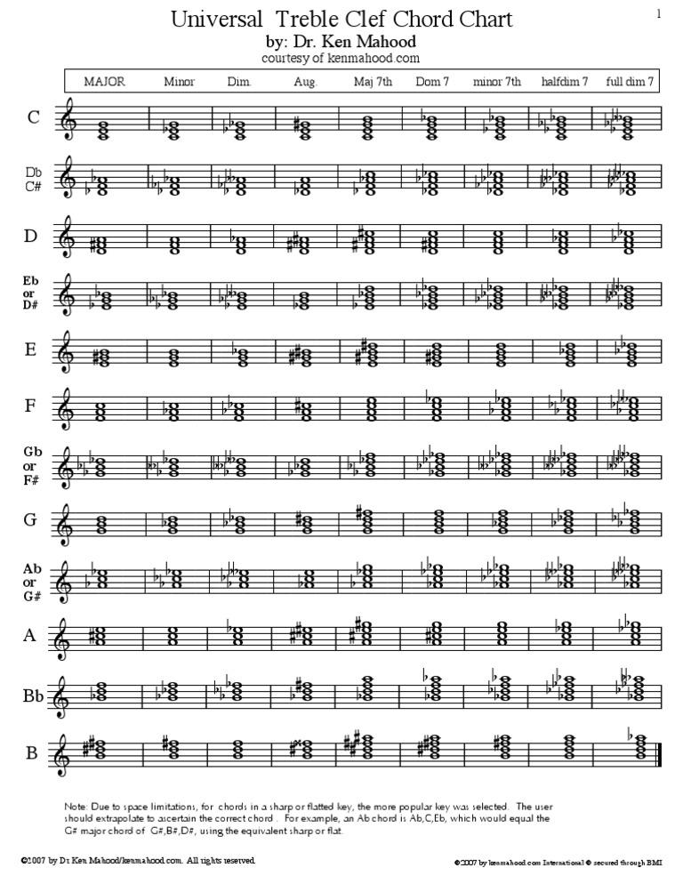 Bb Piano Chord Diagram Wiring Library