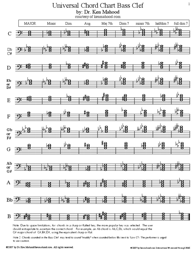 Bass Clef Chord Chart Aspects Of Music Chord Music