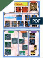 Final Fantasy II World Map
