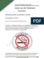 Het Ontstaan Van de Tabakswet Suriname