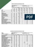 Calendario de Adquisiciones de Materiales Palacio