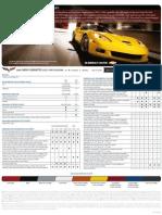2009 Chevrolet Corvette Quickfacts