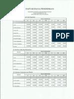 Biaya_Kuliah_S1_2012-2013_Genap_Reguler