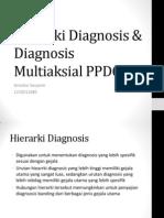 Idk - Diagnosa Ppdgj III