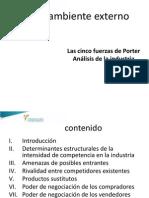 Microambiente Externo , 5 Fuerzas de Porter