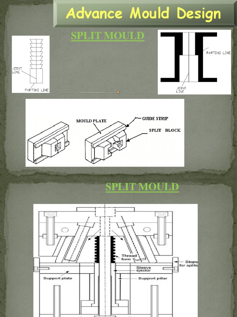 Advance mould design for Advanced molding decoration