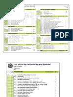 USGBC LEED 2009 Checklist-1