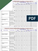 Polytechnic .pdf