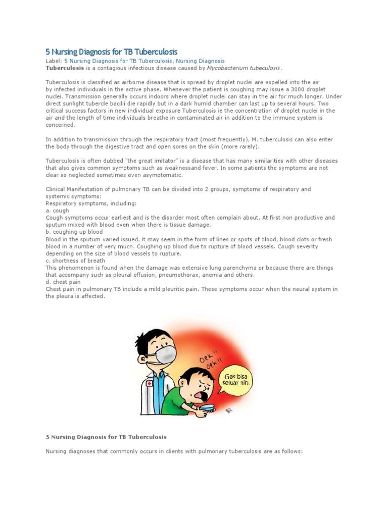 5 Nursing Diagnosis for TB Tuberculosis | Tuberculosis | Cough