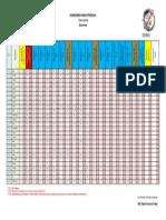 Matriz de Evaluación I