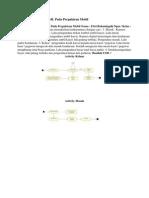 Contoh Studi Kasus UML