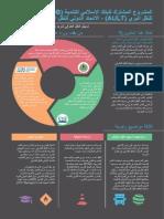 IDB-AULT-IRU Joint Project - Arabic version