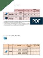 Procesador Intel Series i3 i5 i7