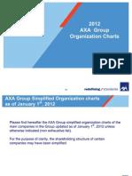 AXA Organizational Charts 2012