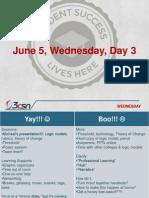 BSILI Presentation Day 3.0
