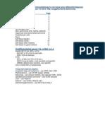 immunohistochemical markers