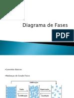 Apresentação Diagrama de Fases