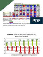 Romania_Venituri Si Cheltuieli Guvernamentale Dupa Government Finance Statistics - Summary Tables - 1_2013 - Data 1997-2012, KS-EK-13-001-En