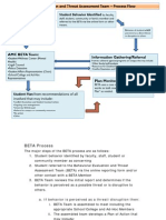 University of Colorado Beta Flow Chart and Explanations of Process