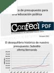 Propuesta de Presupuesto Confech1