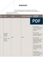 Strategic Management in Design and Construction Value Chain - Assignments.docx