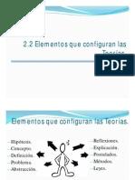 Elementos de Ls Teoria