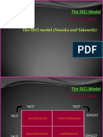 The SECI Model-Nonaka's Knowledge Conversion Model