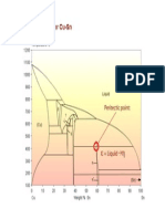 Cu Sn Phase Diagram