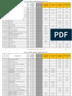 Dptos_calendario Examenes 2012-2013 Junta Facultat 5-11-12